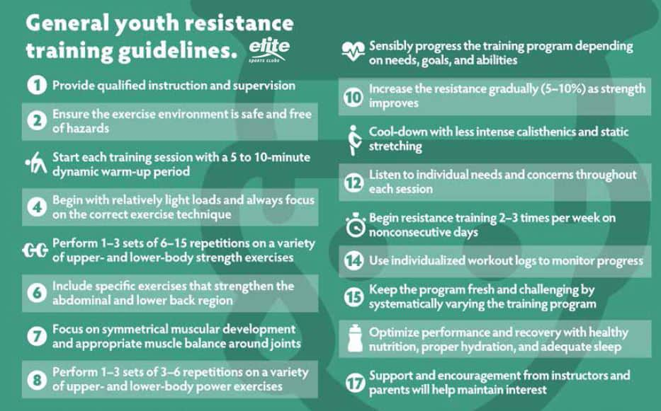 General Youth Resistance Training Guidelines