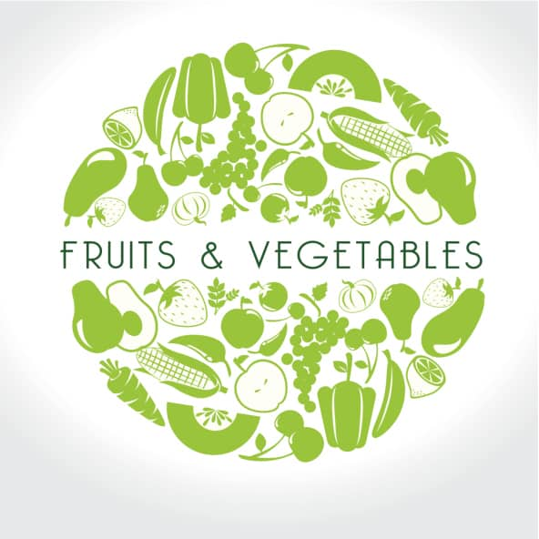 Think You Are Eating Enough Fruits & Vegetables? EAT MORE!
