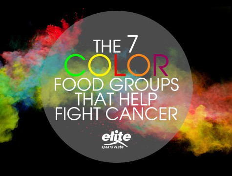 The 7 Color Food Groups That Help Fight Cancer