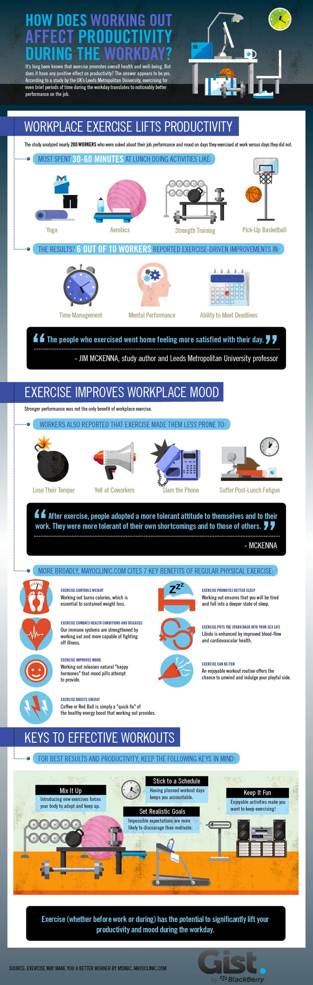 Workplace Productivity and Exercise InfoGraphic