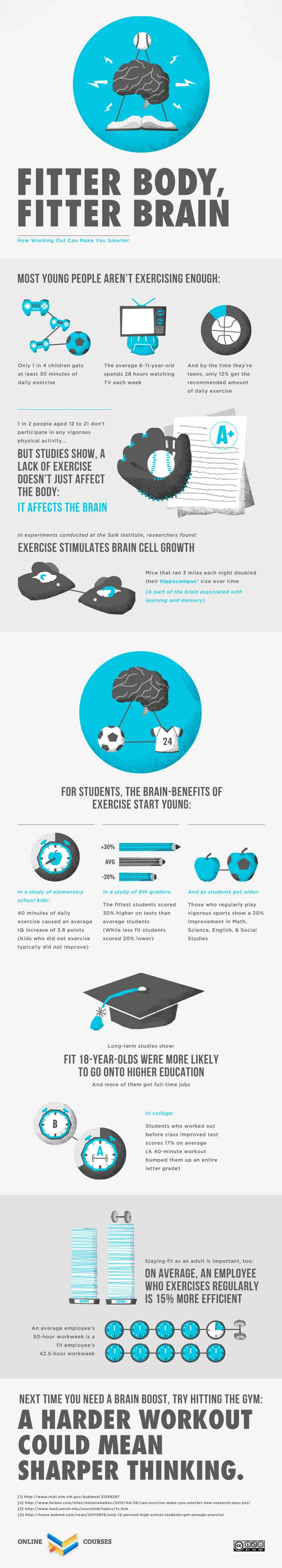 Fitter-Body-Fitter-Brain-Infographic