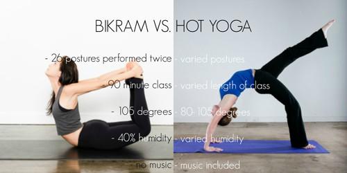Bikram v Hot Yoga Infographic