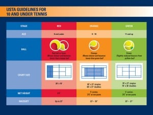 Kid's Tennis sizing chart