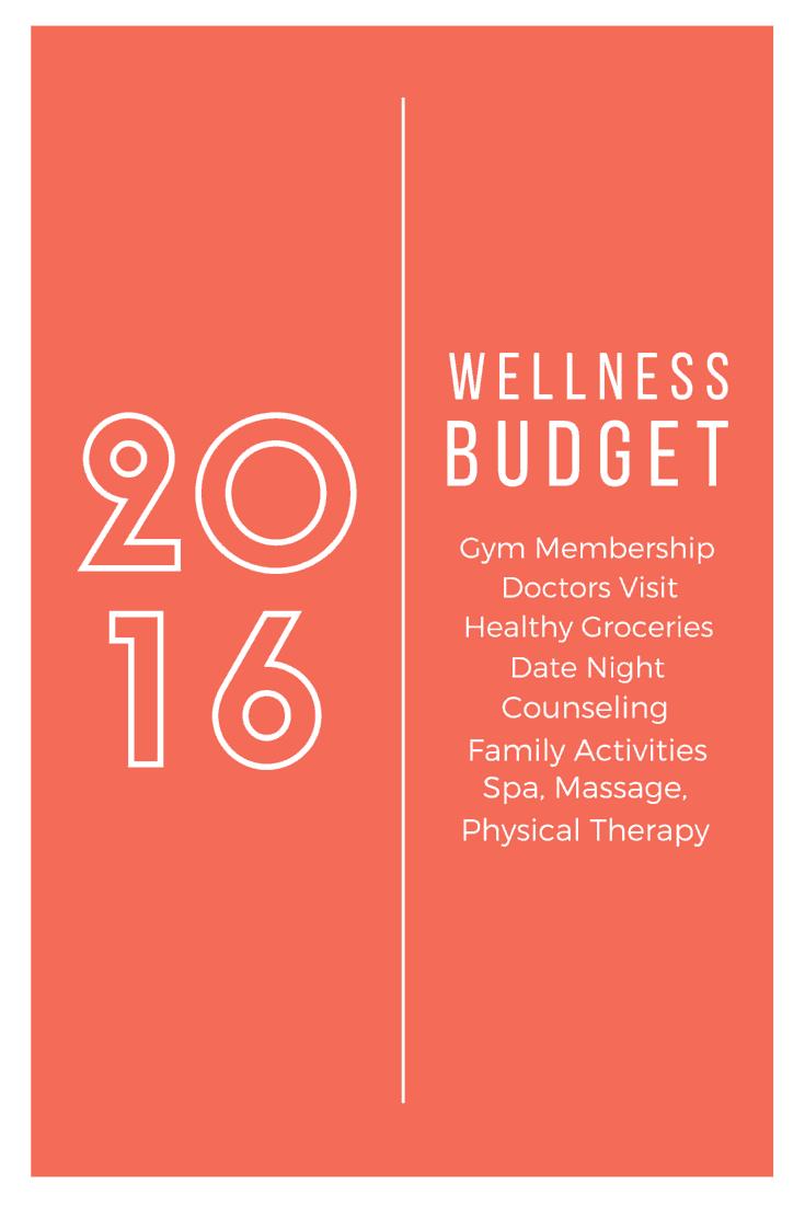 2016 Wellness Budget
