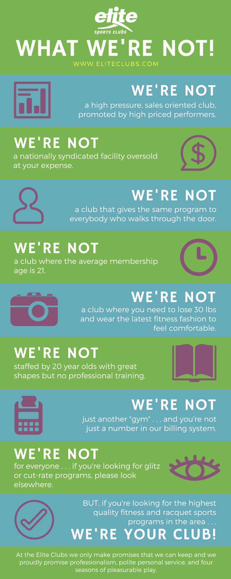 Elite Clubs - What We Are Not Infographic