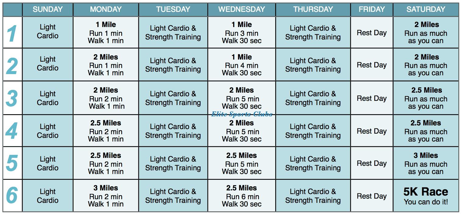Elite Sports Clubs 5K Training Program