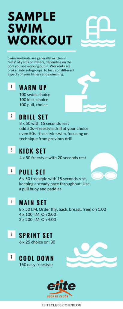 Sample Swim Workout