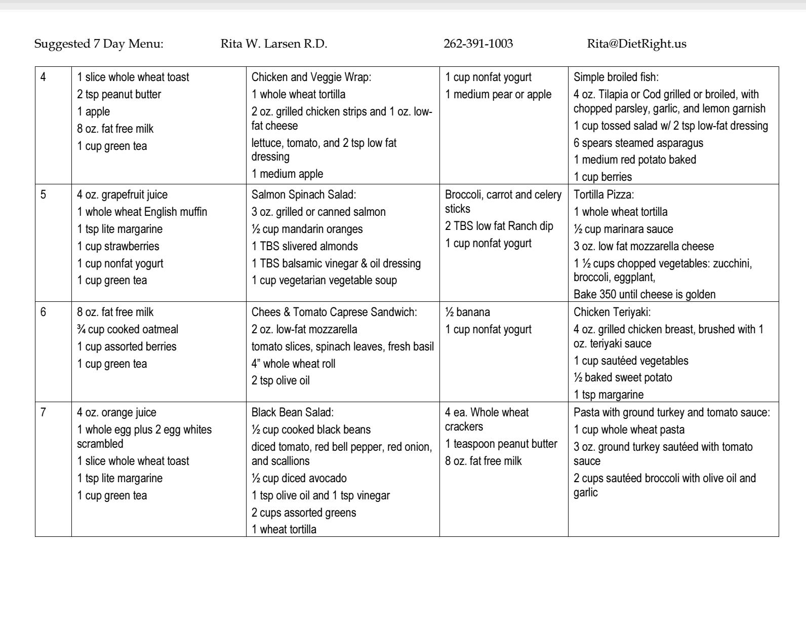 Elite Dietitian 7-Day Menu Sample Part 2