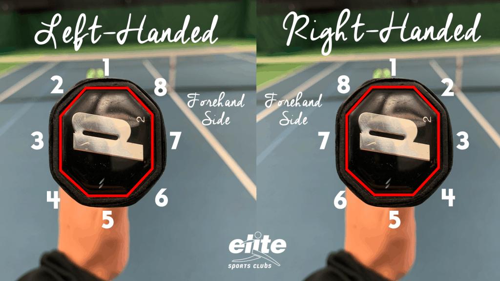 tennis bevels number diagram