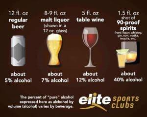 alchohol-moderation