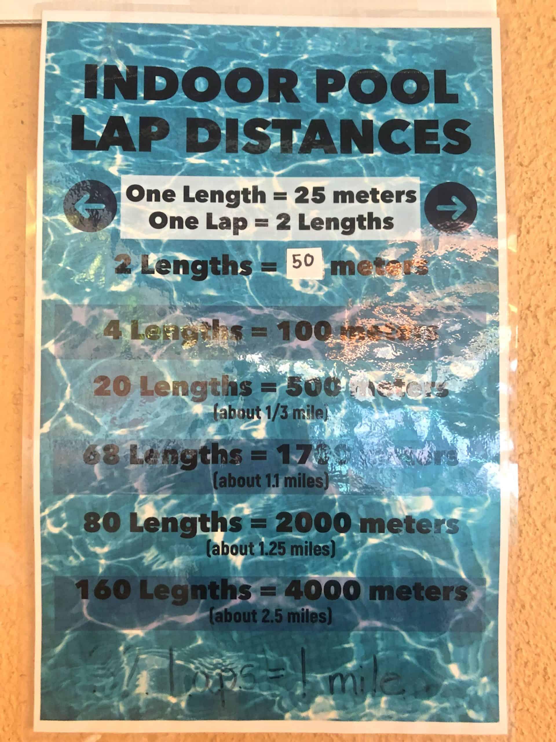 Elite Sports Club River Glen swimming distances